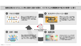 TRD_service